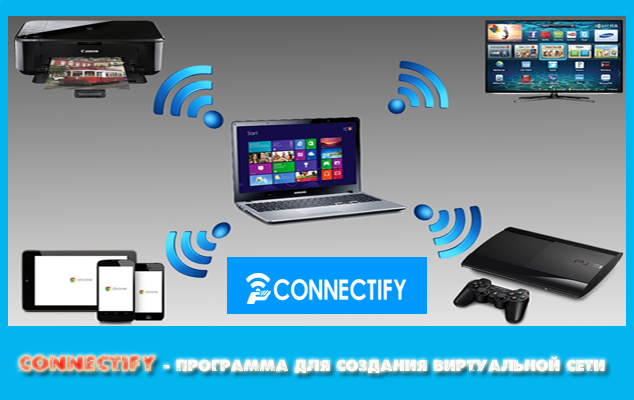 Connectify - программа для создания виртуальной сети