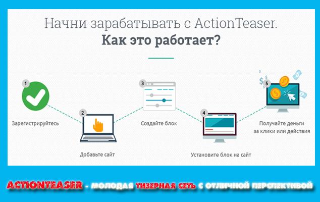 ACTIONTEASER - молодая тизерная сеть для рекламодателя с отличной перспективой