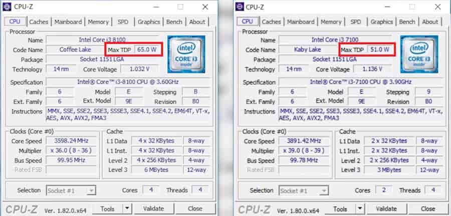 сколько тепла вырабатывают ядра процессора
