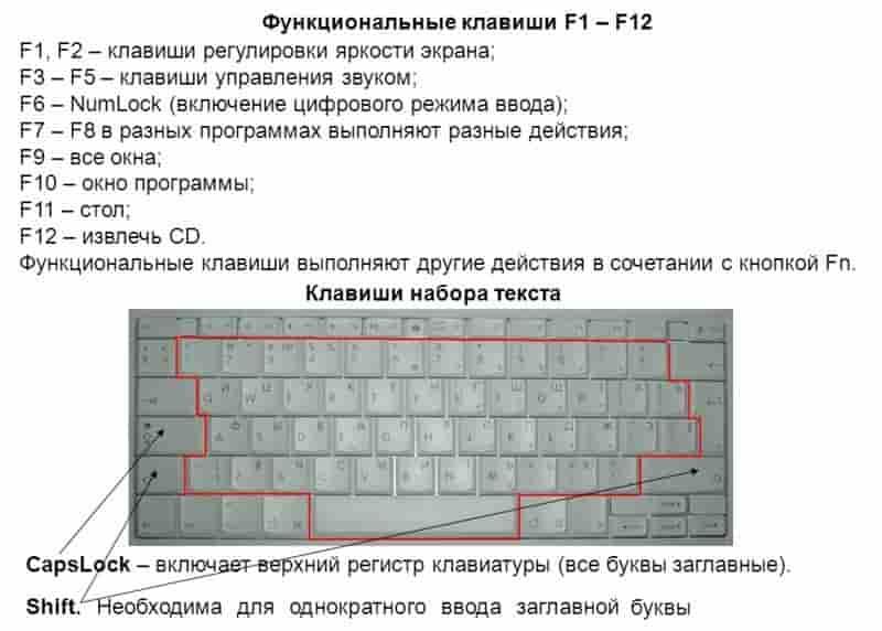 Комбинация клавиш для яркости экрана ноутбука